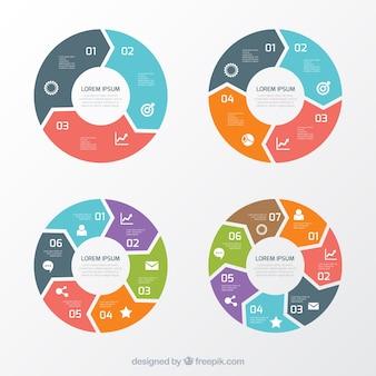 Różnorodność okrągłych wykresów