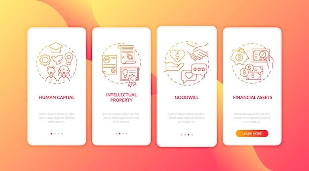 Rodzaje aktywów niematerialnych wprowadzające ekrany aplikacji mobilnej z koncepcjami. kapitał ludzki, goodwill cztery kroki instrukcje graficzne. szablon ui z kolorowymi ilustracjami