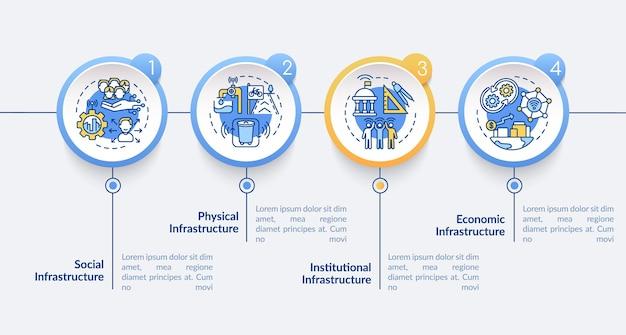 Rodzaje infrastruktury miejskiej wektor infographic szablon. elementy projektu zarys prezentacji. wizualizacja danych w 4 krokach. wykres informacyjny osi czasu procesu. układ przepływu pracy z ikonami linii