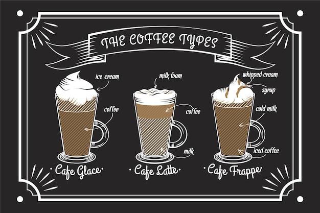 Rodzaje kawy w stylu vintage