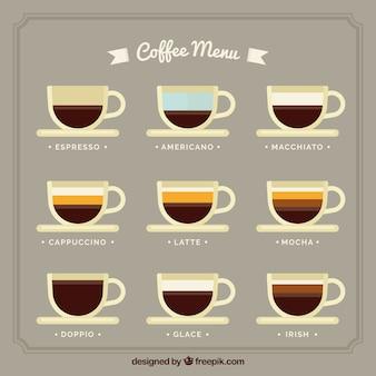 Rodzaje menu kawy w płaskiej konstrukcji