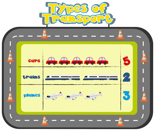 Rodzaje szablonu transportu