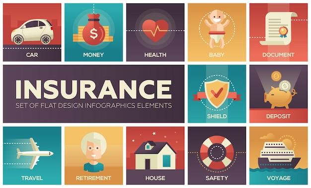 Rodzaje ubezpieczeń - nowoczesne ikony projektowania linii wektor zestaw z kolorami gradientu. zdrowie, pieniądze, dokument, tarcza, kaucja, podróże, bezpieczeństwo, pojazd, emerytura, ciąża