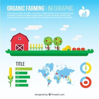 Rolnictwo ekologiczne z elementami infographic