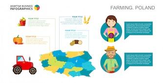 Rolnictwo w Polsce Szablon slajdów