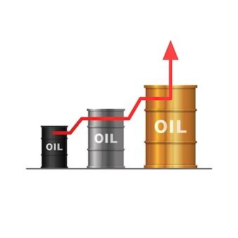 Rosnące ceny ropy. wykres z beczkami z żelaza, srebra i złota.
