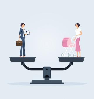 Równowaga między karierą a rodziną