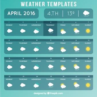 Różne ikony pogody
