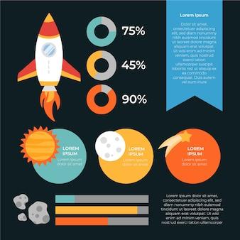 Różne infografiki o obiektach pozaziemskich i planetach
