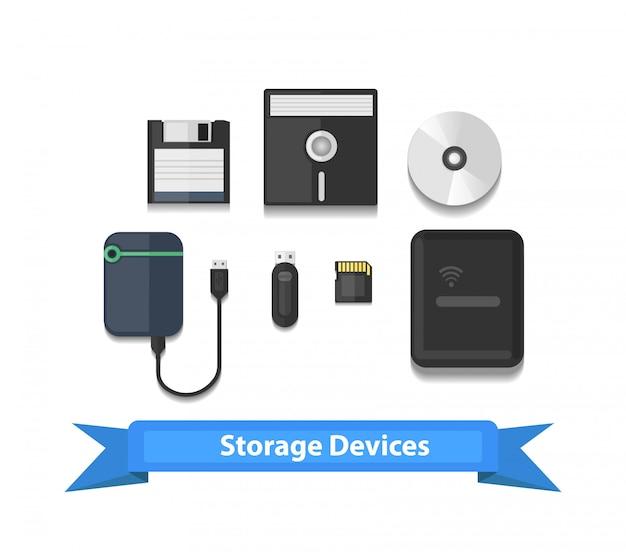 Różne rodzaje cyfrowych urządzeń pamięci masowej