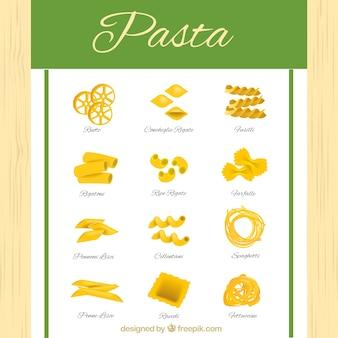 Różne rodzaje makaronu