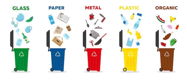 Różne rodzaje odpadówkolorowe kosze na śmieci do sortowania i recyklingu odpadów