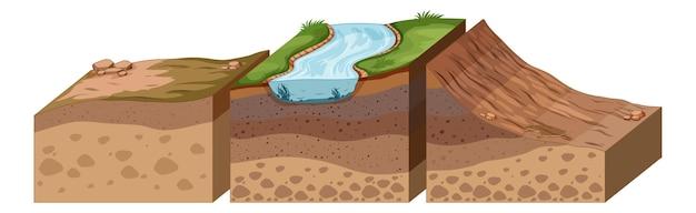 Różne warstwy geologii skał