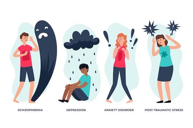 Różne zaburzenia psychiczne