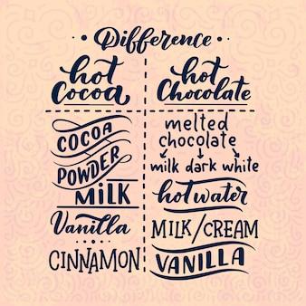Różnica między gorącym kakao a gorącą czekoladą