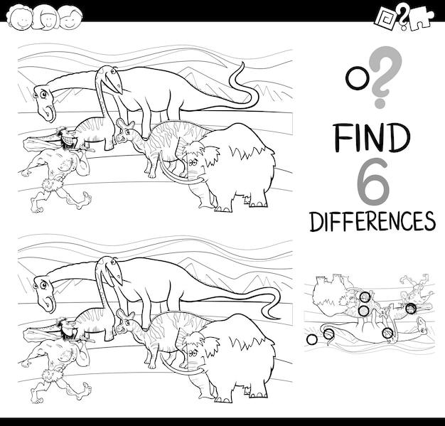 Różnice w aktywności barwników