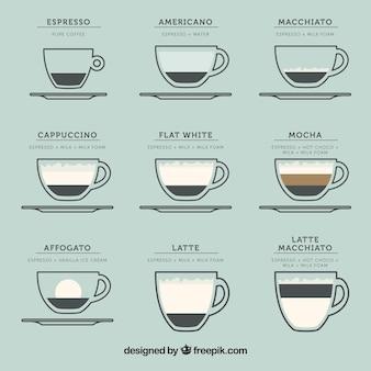 Różnorodność kawy w płaskiej konstrukcji