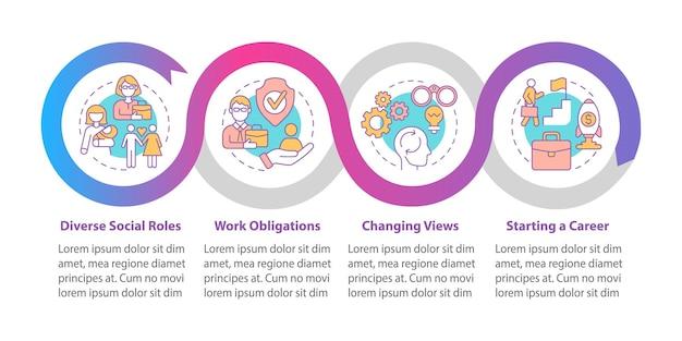 Rozpoczęcie kariery szablon wektor infografikę. zmieniające się widoki elementów projektu zarysu prezentacji. wizualizacja danych w 4 krokach. wykres informacyjny osi czasu procesu. układ przepływu pracy z ikonami linii