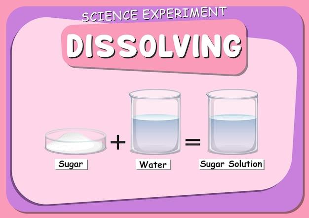 Rozpuszczanie eksperymentu naukowego z cukrem rozpuszczonym w wodzie