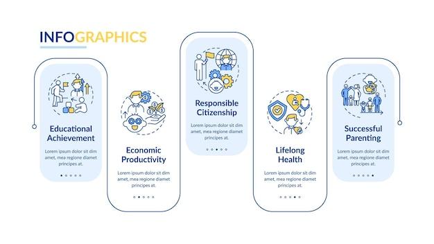 Rozwój od wczesnego dziecka do szablonu infografiki dla dorosłych