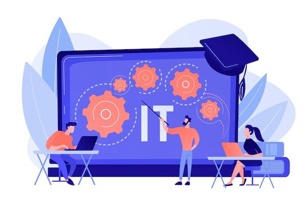 Rozwój oprogramowania. programowanie, nauka kodowania