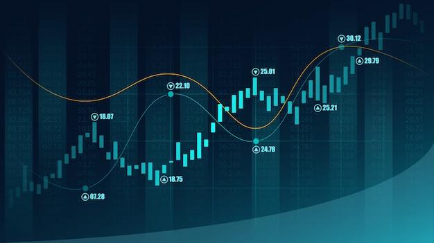 Rynku papierów wartościowych lub rynku walutowego handlu wykres w graficznej pojęciu