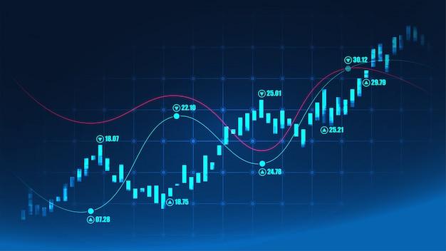 Rynku papierów wartościowych lub rynku walutowego wykres handlu w koncepcji graficznej