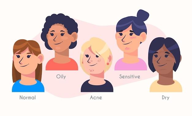 Rysowane odręcznie awatary z różnymi typami skóry