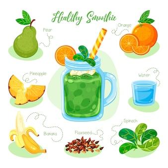 Rysowany zdrowy zielony przepis na smoothie