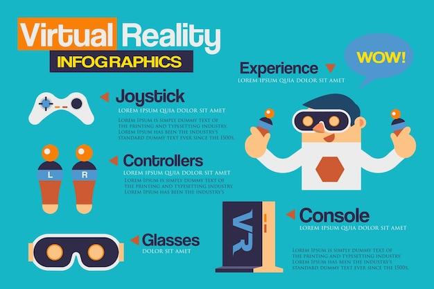Rzeczywistość wirtualna szablon i elementy.