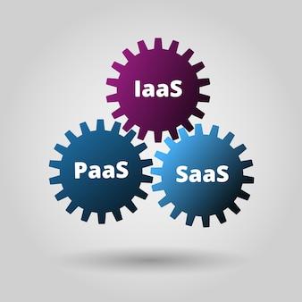 Saas, paas, iaas. technologia, pakiety oprogramowania, zdecentralizowana aplikacja, przetwarzanie w chmurze. koła zębate. serwis aplikacji. ilustracja wektorowa.