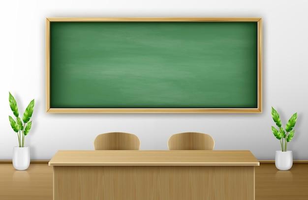 Sala lekcyjna z zieloną tablicą na ścianie i drewnianym stołem nauczycielskim z krzesłami