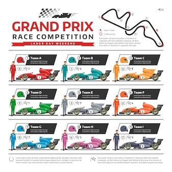 Samochód wyścigowy z kierowcą wyścigowym wyścigowym samochodem wyścigowym na torze i auto bolidem jazdy na wyścigowej imprezie sportowej formuła grandprix tor wyścigowy na białym tle ilustracji