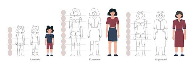 Samouczek do rysowania proporcji i anatomii człowieka