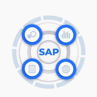 Sap, infografiki oprogramowania biznesowego