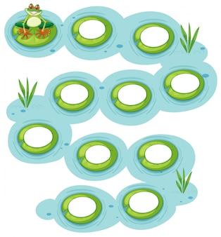 Scena koncepcji żaby lilypad