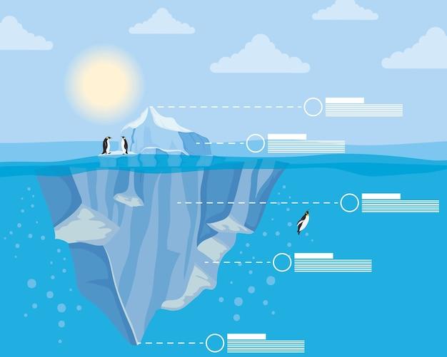 Scena nocy arktycznej z blokiem góry lodowej z pływającymi pingwinami i infografiki