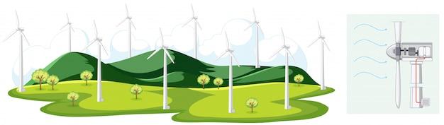 Scena z wiatrakami w polu