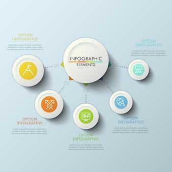 Schemat blokowy, centralny okrągły element połączony z 5 numerowanymi opcjami kropkowanymi liniami. pięć cech koncepcji usług firmy.