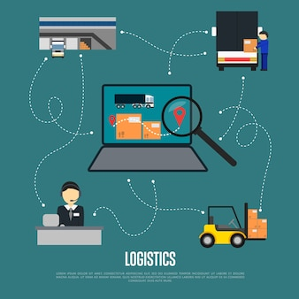 Schemat blokowy logistyki i transportu towarów
