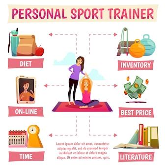 Schemat blokowy osobistego trenera sportu