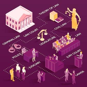 Schemat blokowy prawa izometrycznego