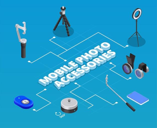 Schemat blokowy z mobilnymi akcesoriami fotograficznymi i wideo