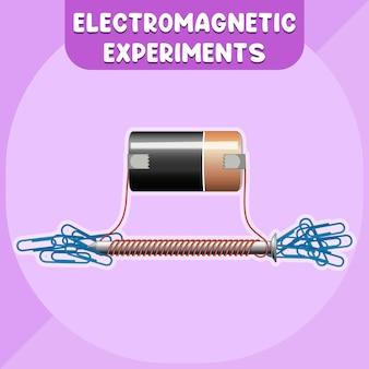 Schemat infografiki eksperymentów elektromagnetycznych