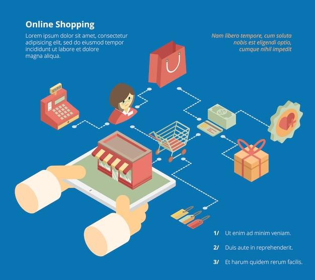 Schemat infografiki zakupów online. zamówienie, sprzedaż, odbiór środków i dostawa.