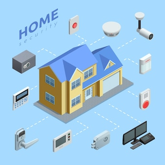 Schemat izometryczny schematu bezpieczeństwa w domu