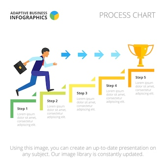 Schemat krokowy z pięcioma elementami slajdów