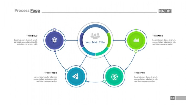 Schemat mindmap z czterema szablonami opcji