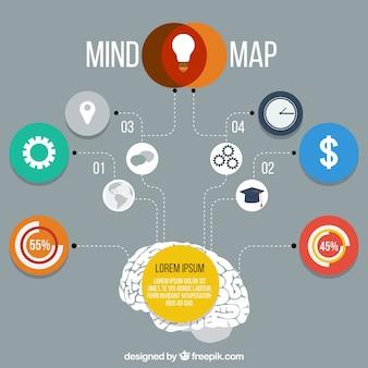 Schemat mózgu z ikonami