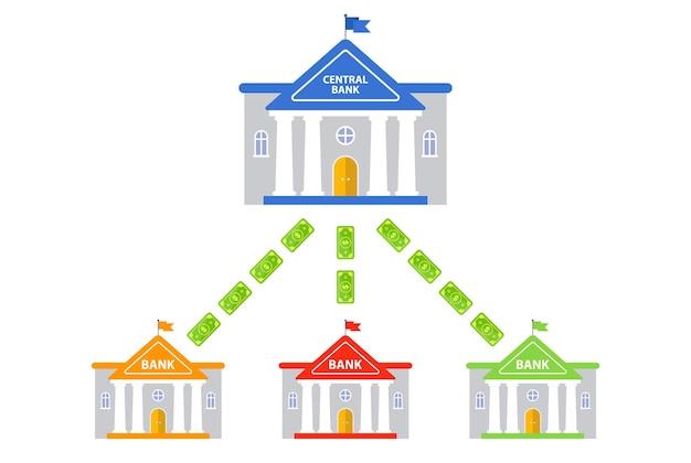 Schemat obiegu gotówki między bankami. budynek banku centralnego. ilustracja wektorowa płaskie.